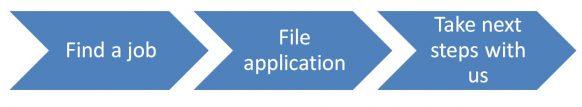 pic_how_apply_grafik