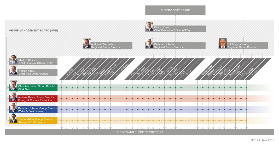 pic_organization_chart_30-10-18-1