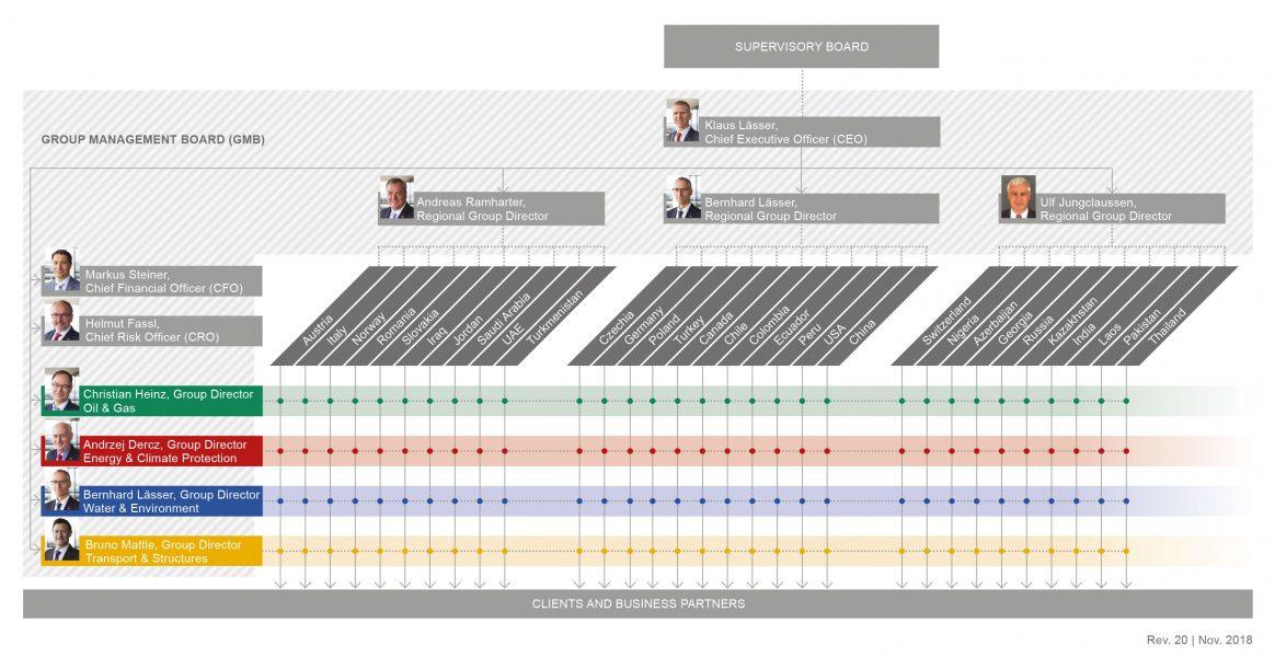 pic_organization_chart_30-10-18