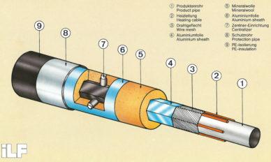 pic_slider3_01_liquid_sulphur_pipeline_web