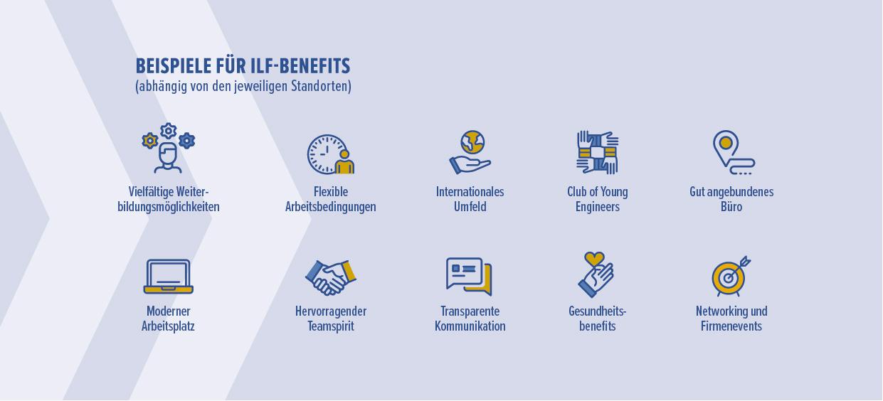 ilf_benefits